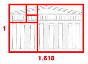 the golden ratio in and design sitemaster