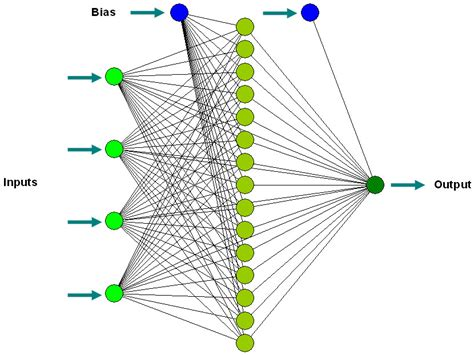 neural net neuromaster software