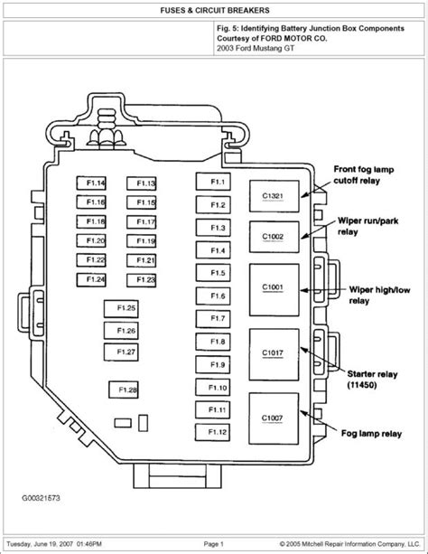 2003 ford mustang fuse box diagram 98 ford mustang gt engine diagram get free image about