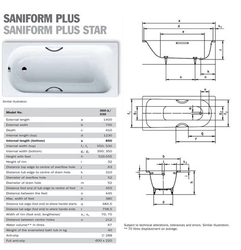 Towel Radiators For Bathrooms Kaldewei Saniform Plus 360 1 Steel Bath 1400 X 700mm