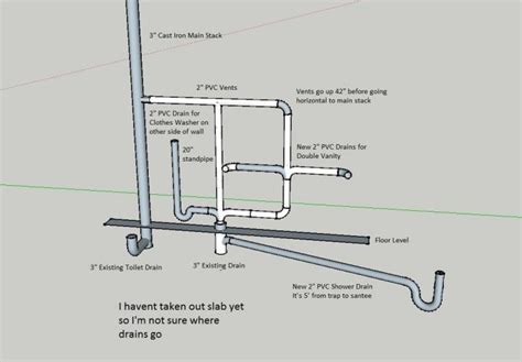 venting a shower drain diagram bat bathroom in plumbing diagram bat get free