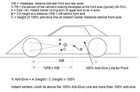 anti pattern exles bilstein 6112 5160 vs fox 2 0 page 2 toyota
