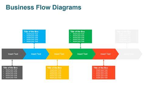 business flow diagrams editable powerpoint presentation