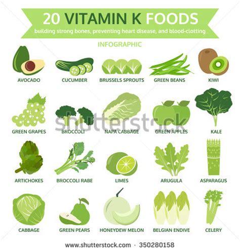 vitamin k vegetables warfarin 20 vitamin k foods info graphic food vector 350280158