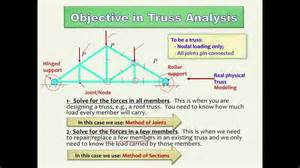 truss analysis method of joints and method of sections hd