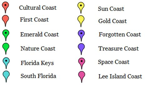 Florida Search By Name Name Of Florida Beaches Go Search For Tips Tricks Cheats Search At