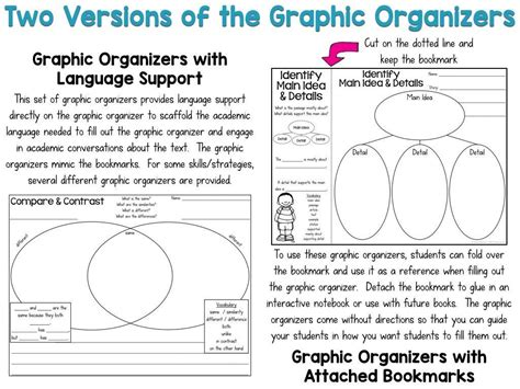 printable reading comprehension graphic organizers reading comprehension graphic organizers 2nd grade