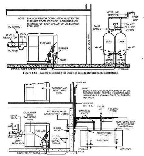 fuel piping diagram fuel fuel systems