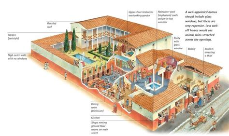 roman domus plan cutaway illustration of a domus and its tabernae history