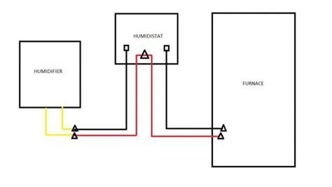 honeywell humidifier wiring diagram 35 wiring diagram