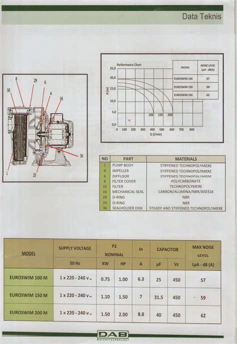 Pompa Kolam Renang Dab harga submersible dan centrifugal pompa kolam