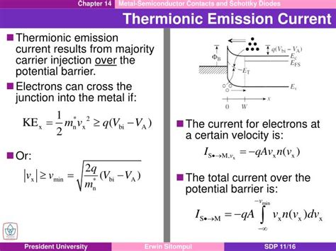 schottky diode thermionic emission ppt chapter 14 ms contacts and schottky diodes powerpoint presentation id 2133072
