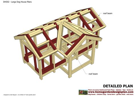 garden house plans free home garden plans dh302 insulated dog house plans construction dog house design