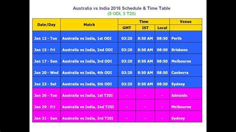2017 series of table australia vs india 2016 schedule table 5 odi 3