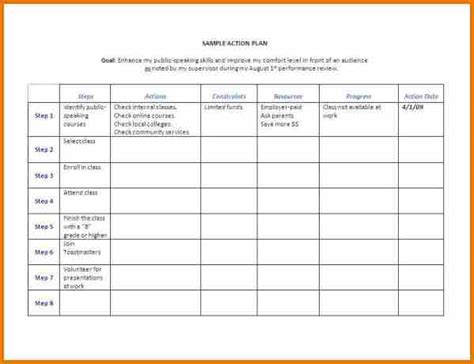 smart goals template for employees 10 smart plan template plantemplate info