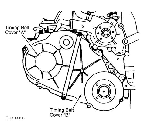 small engine maintenance and repair 1985 mitsubishi mirage head up display service manual how to change serpentine belts on a 1985 mitsubishi mirage 1985 ford f150