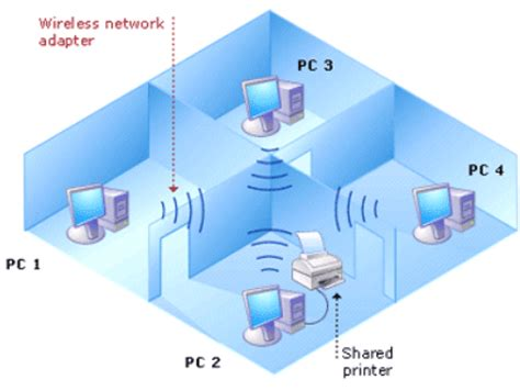 home and small business network design home and small office network topologies