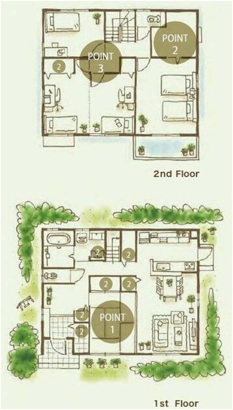 pin simpsons house floor plan on pinterest pin by anela musa on house pinterest apartment floor