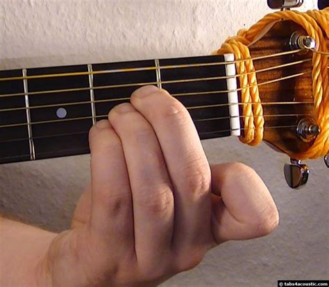 Teardrops On My Guitar Chords And Strumming