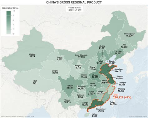 The China china s gross regional product geopolitical futures