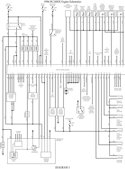 240sx wiring diagram s13 ka24de wiring harness diagram