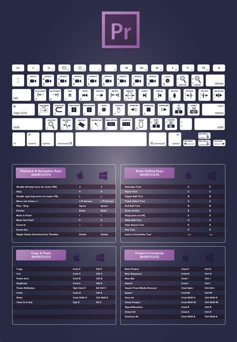 adobe premiere pro hotkeys the complete adobe cc keyboard shortcuts for designers