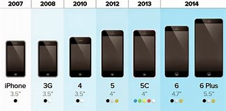 Image result for What Is The Size Of The iPhone 6 Plus?. Size: 325 x 160. Source: iphone-ipad-ipod-data-recovery.blogspot.com