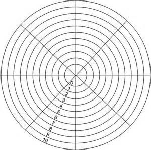 blank wheel of template how to balance an out of writing writing