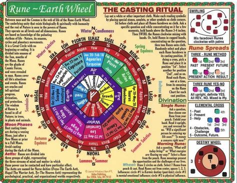 pattern wheel meaning 205 best images about symbols maori general on