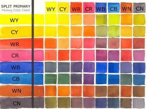 watercolor mixing tutorial 246 best watercolor mixes images on pinterest water
