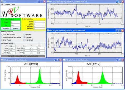 pattern recognition and image analysis maik nauka interperiodica publishing analiza zmienności rytmu serca w zastosowaniach klinicznych