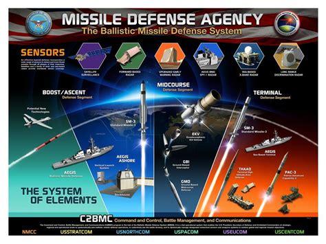 Dod Search Missile Defense Official Helps Pentagon Celebrate Engineers Week Gt U S Department Of