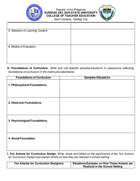 Curriculum Model Of Hilda Taba Best Features Fs 4 Questionnaire