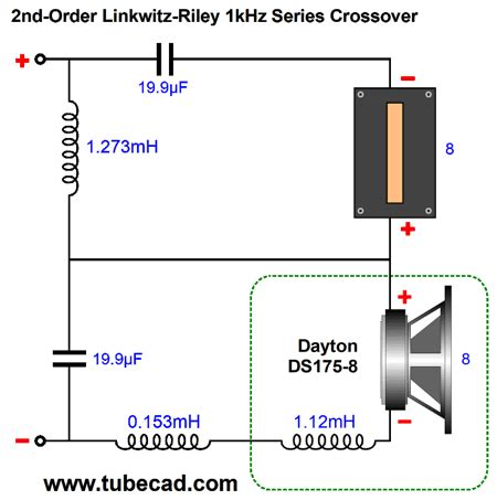 crossover inductor in parallel series vs parallel crossovers