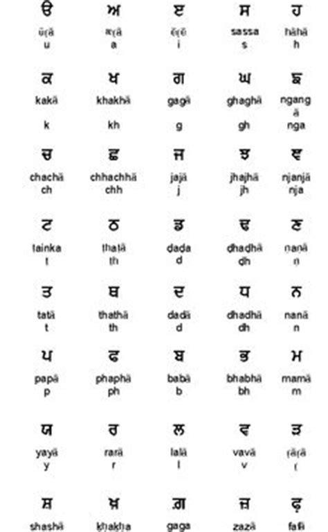 Letter Punjabi Gurbani Vyakaran Punjabi Grammar Page 2 Learning Punjabi Grammar