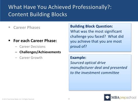 I Am Most Proud Of Mba Essay by Five Questions You Must Answer In Your Mba Application
