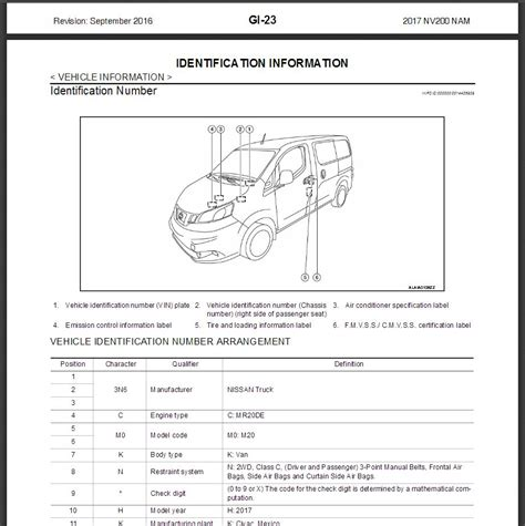 nissan nv200 diagram nissan auto parts catalog and diagram