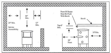 southern burner c 1 heater southern burner c1 gas heater information