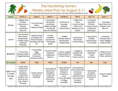 meal plan monday august 5 18 the nourishing home