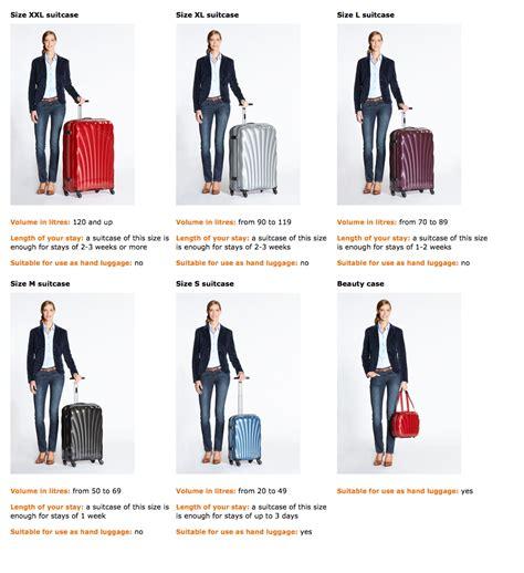 Koper Fiber Polo Us Bag Cabin Size co uk suitcase guide luggage