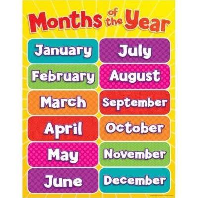 imagenes en ingles de los meses del año te cuento un cuento meses del a 241 o en ingl 233 s