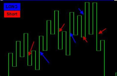 gann positional swing calculator gann mechanical swing trade strategy