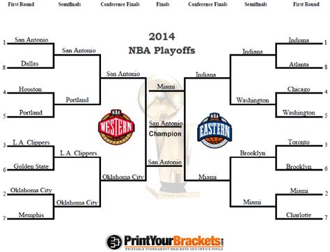 printable nfl playoff schedule 2014 dates search results for nfl playoff schedule 2014 printable