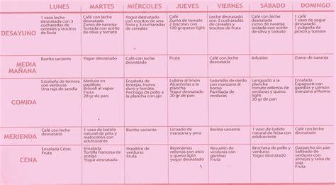 dietas para adelgazar dietas suaves y dietas saludables dieta para perder peso bienvenido al blog de pharmacius