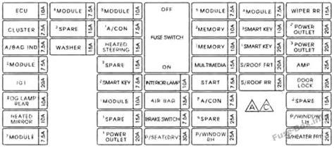 kium fuse diagram wiring diagram