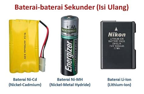 Baterai Panel Surya memilih jenis baterai yang sesuai untuk sistem panel surya
