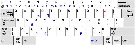 nederlands keyboard layout ervaringen logitech illuminated keyboard overige