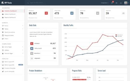 dashboard header design bootstrap dashboard admin bootstrap admin templates wrapbootstrap