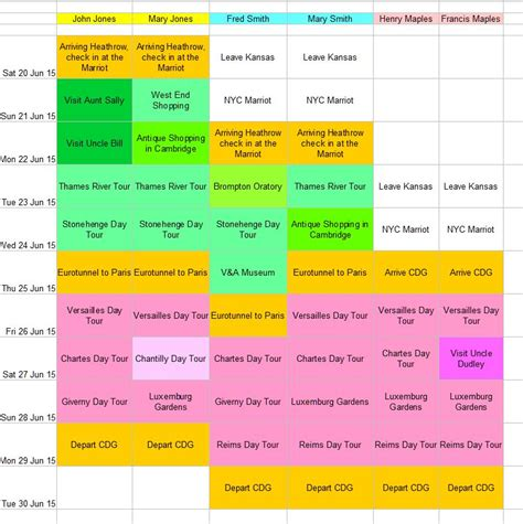Multi Trip seeking spreadsheet template for planning city visits travel stack exchange