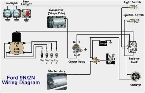 simplicity starter solenoid wiring diagram wiring